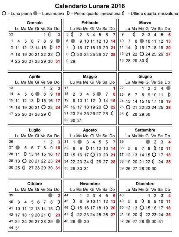 Simboli Luna Calendario.Luna Piena Il Significato Simbolico Mese Per Mese E Calcolo